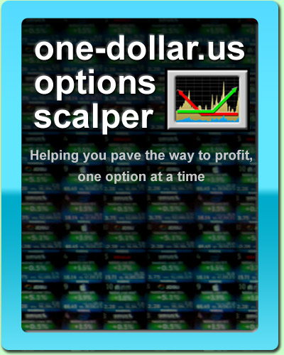 Options Scalper
